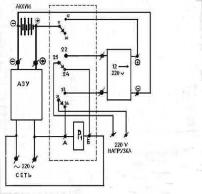 зарядное устройство (АЗУ).