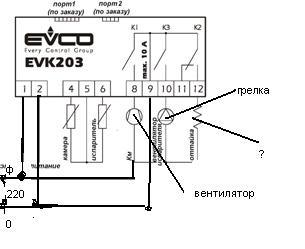 инструкция по эксплуатации Eliwell Id 974 - фото 2