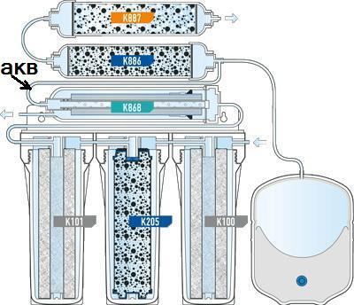 Схема фильтра для воды O600.