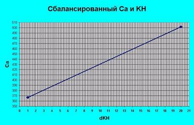 Ca-Kh.jpg